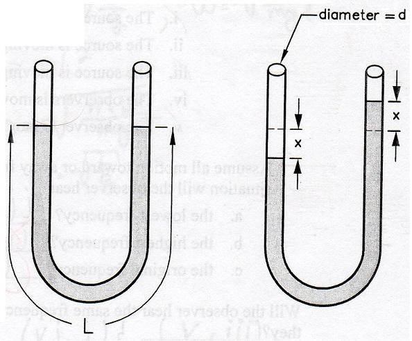 Solved i need some help on a homework question u shape