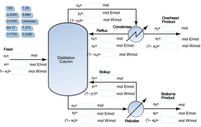how to draw distillation column using autocad