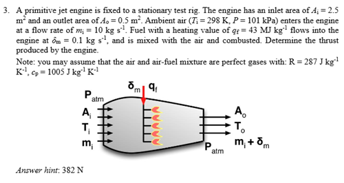 A primitive jet engine is fixed to a stationary te