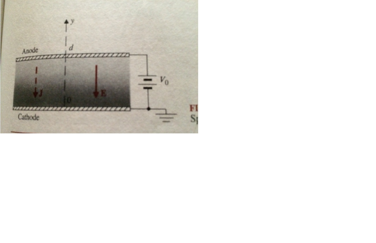 P5-1 Assuming S to be the area of the electrodes i