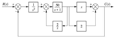 find the transfer function by block diagram reduction | chegg, Wiring block