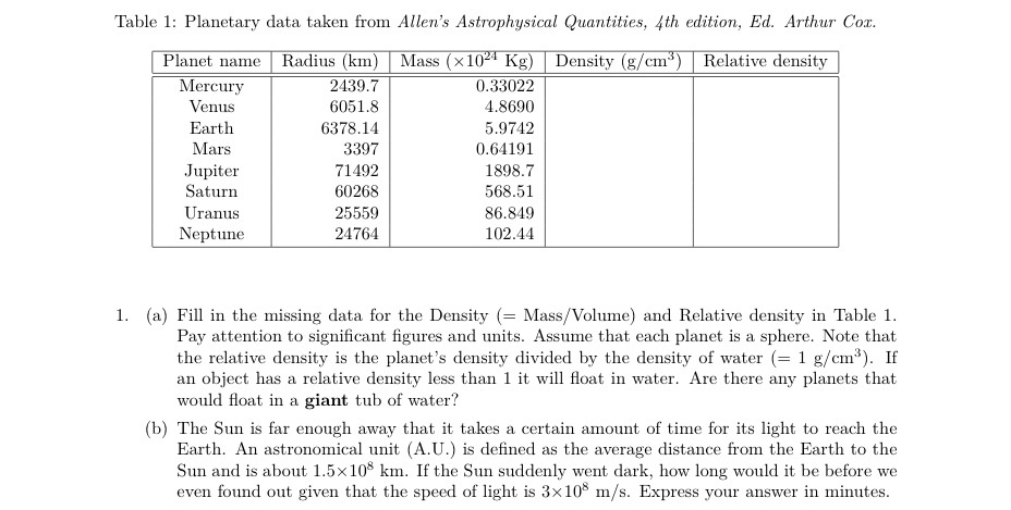 Planetary data taken from Allen's Astrophysical Qu