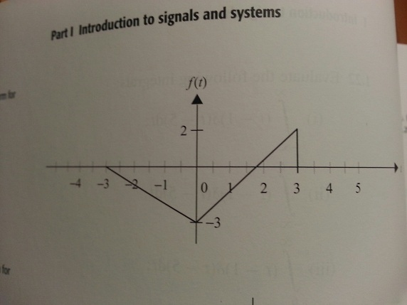 Introduction t o signal and system