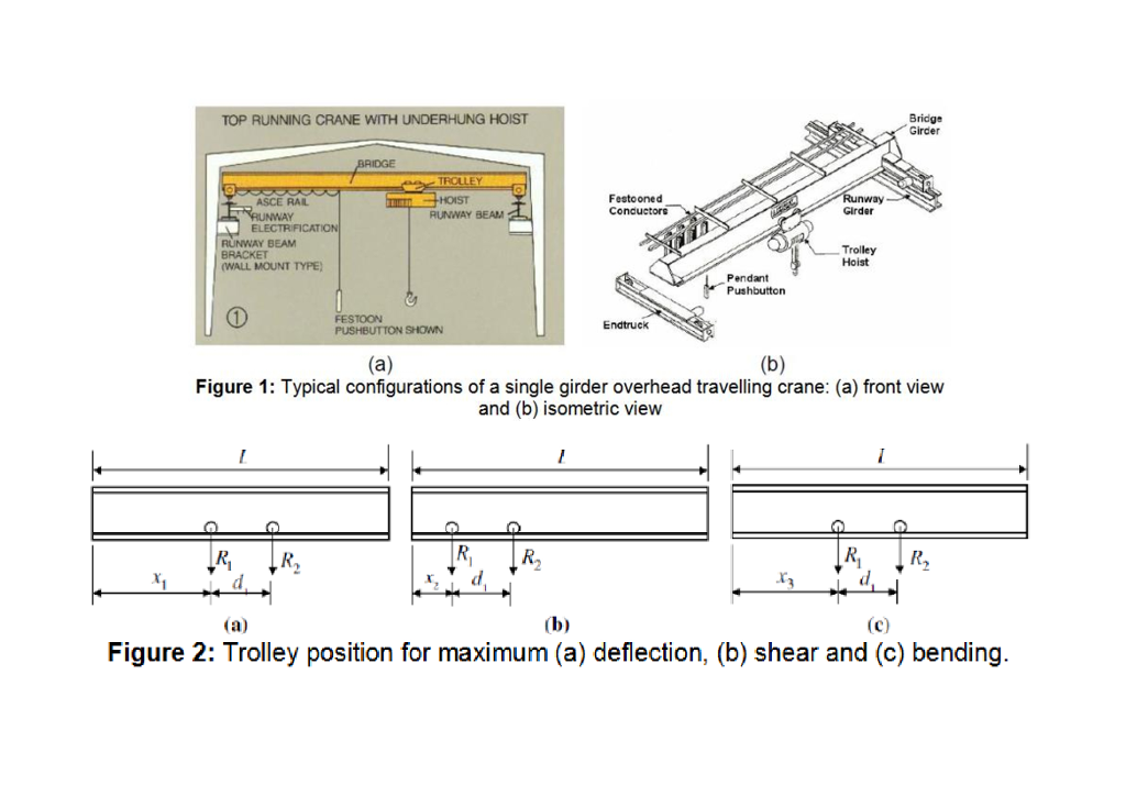 Overhead Crane Girder Deflection : For crane bridge consider a span of m and liftin