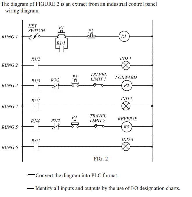 Industrial Panel Wiring Diagram : Solved the diagram of figure is an extract from indu