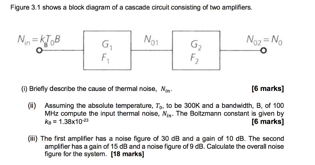 Solved: Shows A Block Diagram Of A Cascade Circuit Consist ...