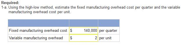 how to find fixed cost per unit using high-low method