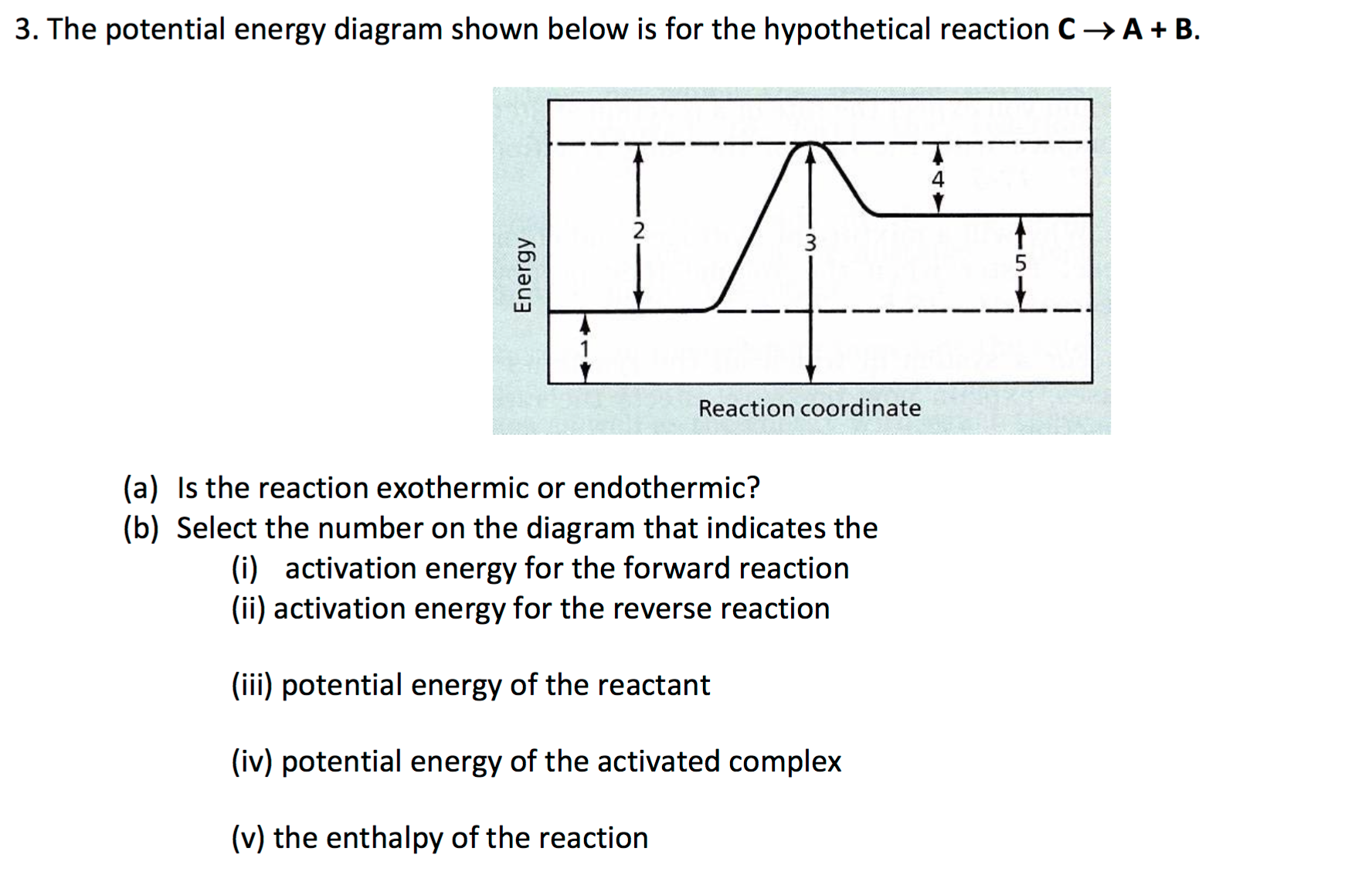 Solved the potential energy diagram shown below is for th expert answer pooptronica Images