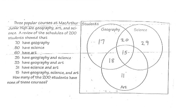 solved  based on the data in the above venn diagram answer