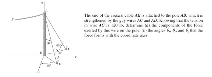The End Of The Coaxial Cable AE Is Attached To The... | Chegg.com