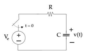 Consider the circuit above. At t=0, the switch is