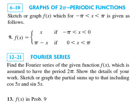 Sketch or graph f(x) which for - pi < x < pi is gi