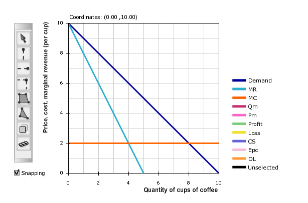 Solved  Lenny U0026 39 S Caf U00e9 Is The Only Source Of Coffee For Hund