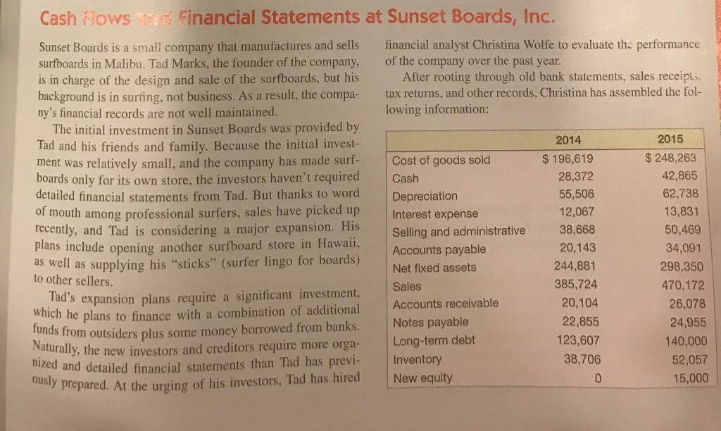 how would you describe sunset boards cash flow A breakdown of the cash flow statement, and methods for simplifying the  procedure  in november 1987, the financial accounting standards board ( fasb).