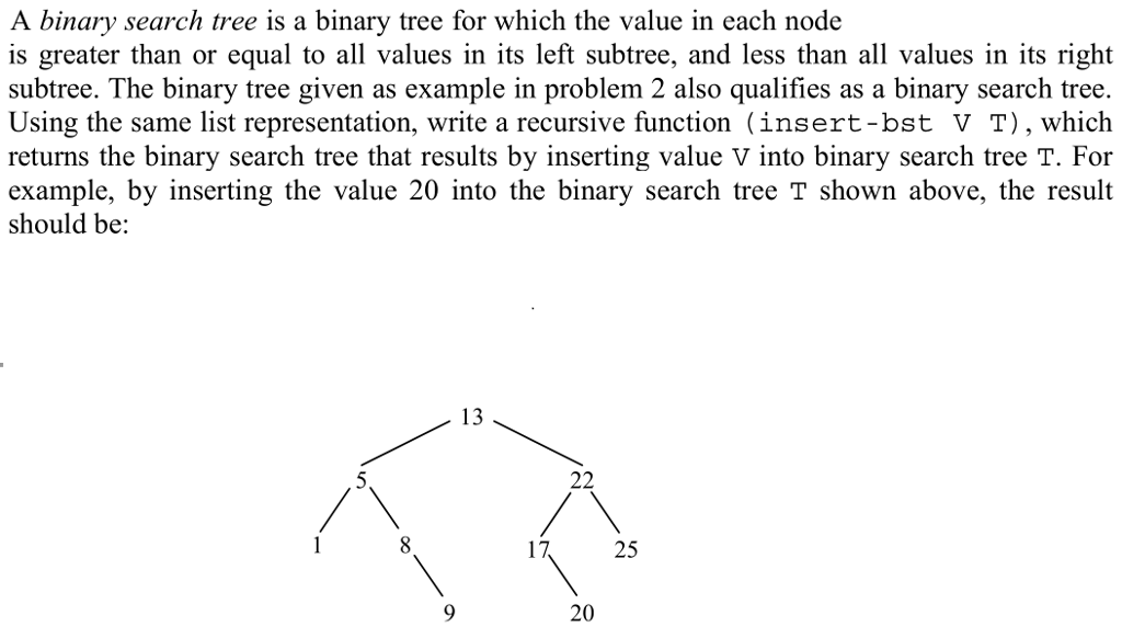 Solved: Scheme A Binary Search Tree Is A Binary Tree For W ...