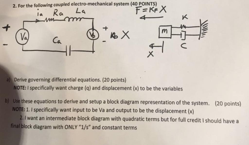 Ausgezeichnet Diagramm Des Hvac Systems Ideen - Die Besten ...