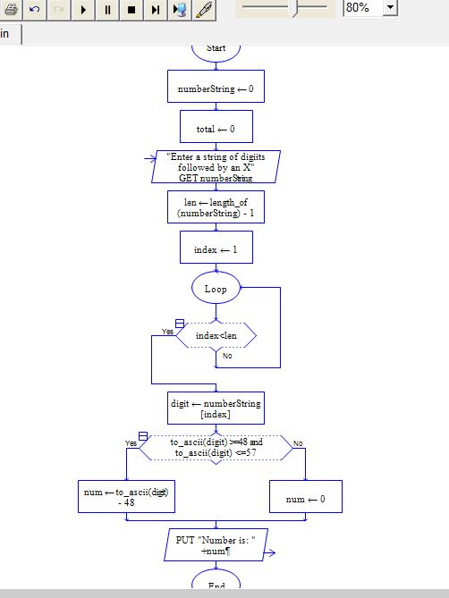 raptor flowcharts 28 images raptor flowchart