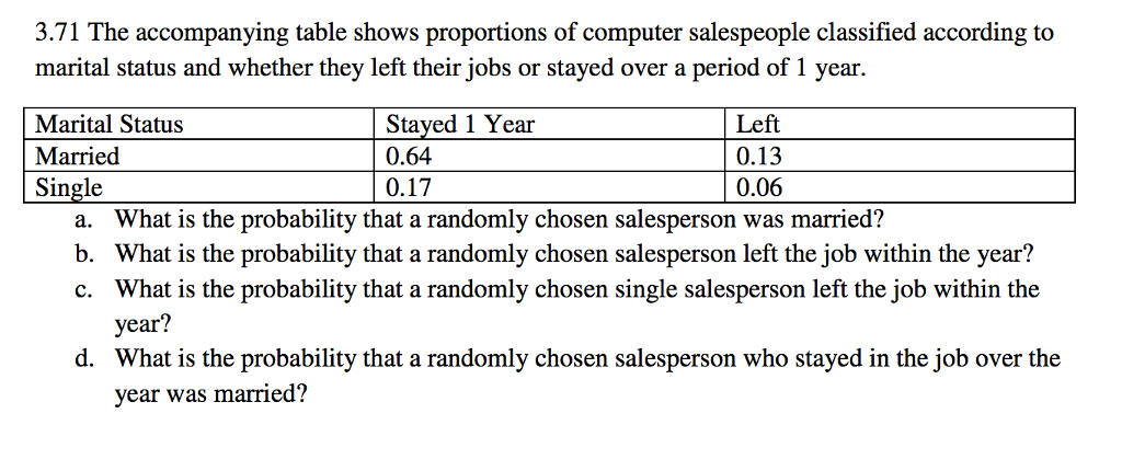 3.71 The Accompanying Table Shows Proportions Of Computer Salespeople  Classified According To Marital Status And Whether