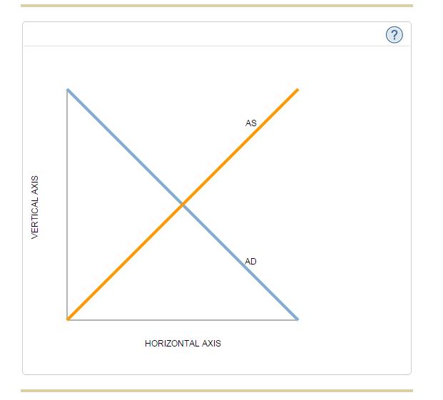 2. Explaining Short-run Economic Fluctuations Most... | Chegg.com