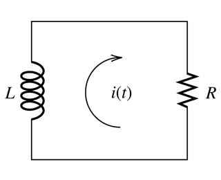 We know that the circuit shown in figure has an in