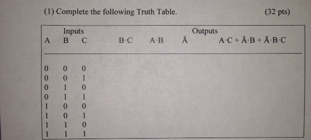 Complete the following Truth Table.