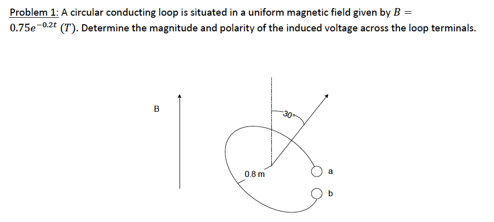 A circular conducting loop is situated in a unifor