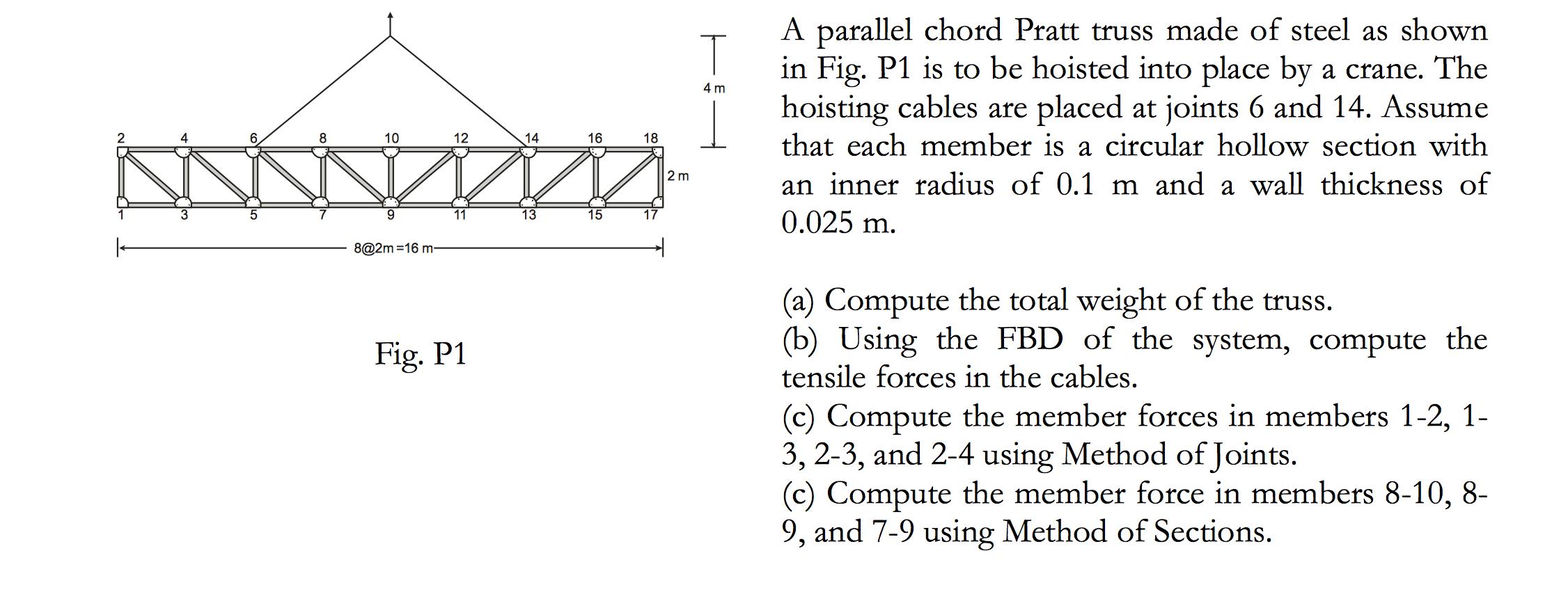 A parallel chord pratt truss made of steel as show chegg a parallel chord pratt truss made of steel as show hexwebz Choice Image
