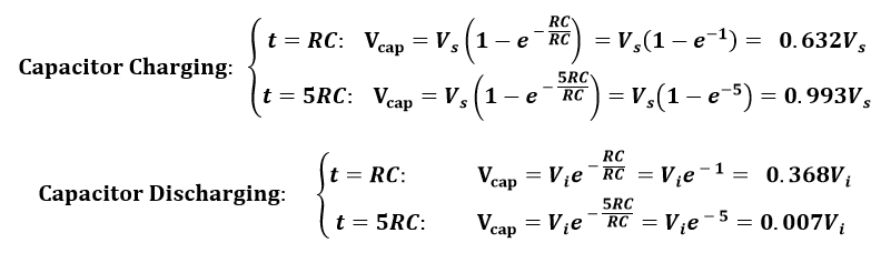 Capacitor Charging:{t = RC: Vcap = Vs(1 -e -RC / R