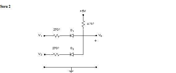find and explain Vo output for the inputs a) V1=V2