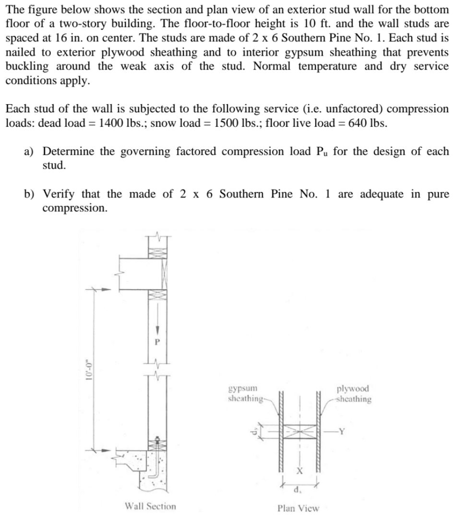 Question The Figure Below Shows Section And Plan View Of An Exterior Stud Wall For Bottom Floor