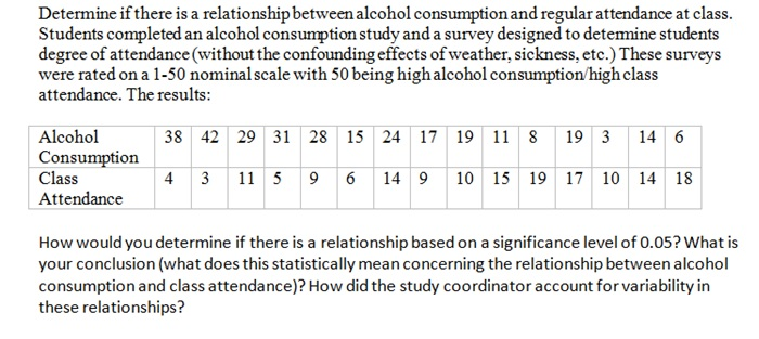 is there a relationship between consumption Theories of consumption economics that law is a simple, empirical, and  qualitative generalization of the relationship between income and food  consumption.
