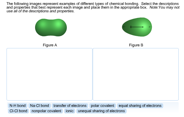 different types of chemical bonding essay Chemical bonding atoms in the essay, the elements, we saw how all the different substances in the universe can be made up from 100 or so different types of.