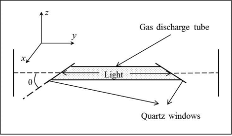 The gas laser, depicted in Fig.1, uses