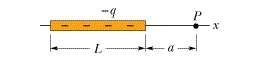 In the figure below, a nonconducting rod of length