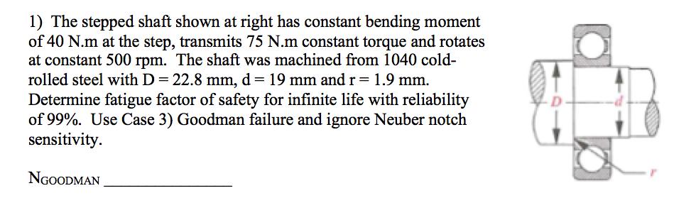 constant bending moment