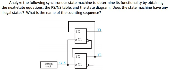 Analyze the following synchronous state machine to