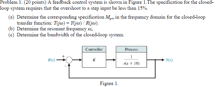 A feedback control system is shown in Figure 1.The