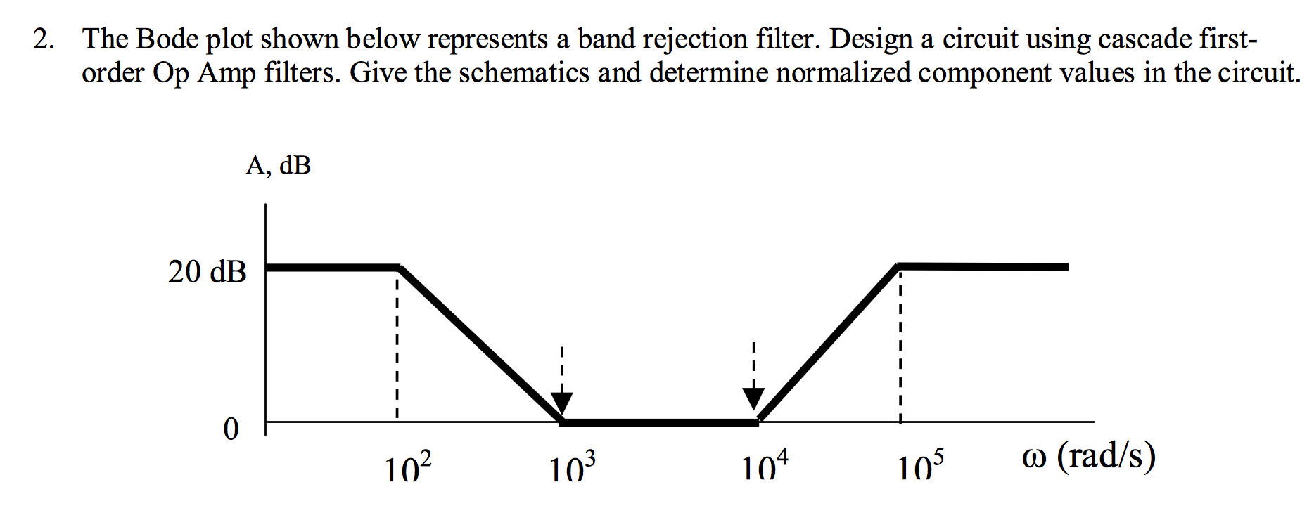 Bode Design solved 2 the bode plot shown below represents a band rej