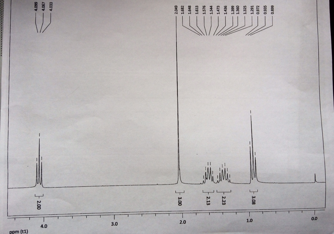 1Butanol anhydrous 998  CH3CH23OH  SigmaAldrich