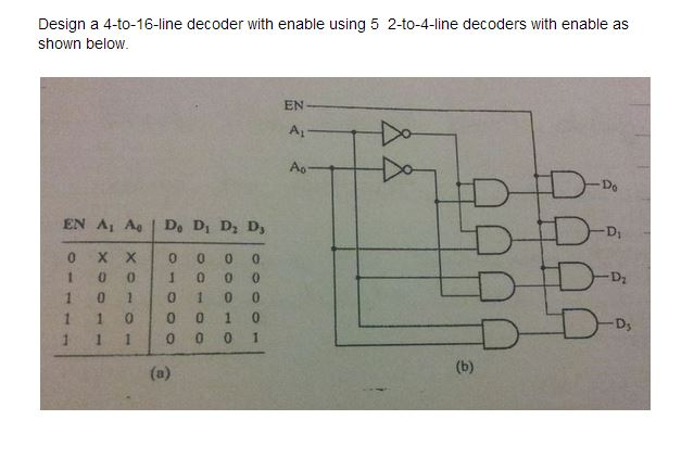 Design a 4-to-16-line decoder with enable using 5
