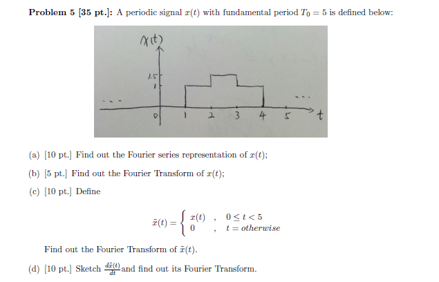 A periodic signal x(t) with fundamental period T0
