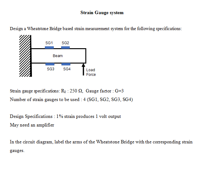force measurment system based on strain gauges engineering essay Measurement of strain due to bending and axial loads were calculated based on strain gage circuit is frequently used in measurement systems a.