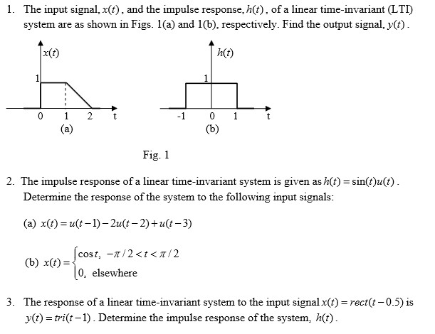 The input signal, x(t) = and the impulse response,