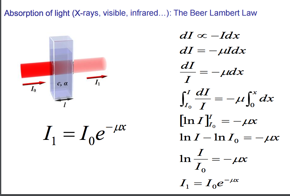 beer lambert law 4 The beer-lambert law, the molar extinction coefficient or molar absorptivity, , is a constant for a given transition metal ion, and the path length (l) is a constant as long as the same test tube or cuvette is used to make each absorbance measurement.