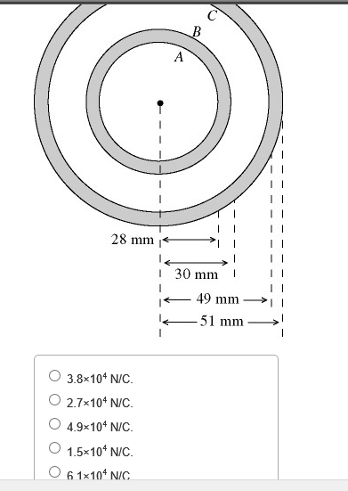 Coaxial Cable Cross Section : Solved the cross section of a long coaxial cable is shown