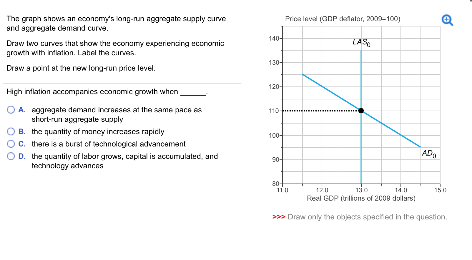 aggregate demand and aggregate supply essay questions Practice aggregate demand 4 questions  lesson summary: short-run  aggregate supply  interpreting the aggregate demand/aggregate supply model.