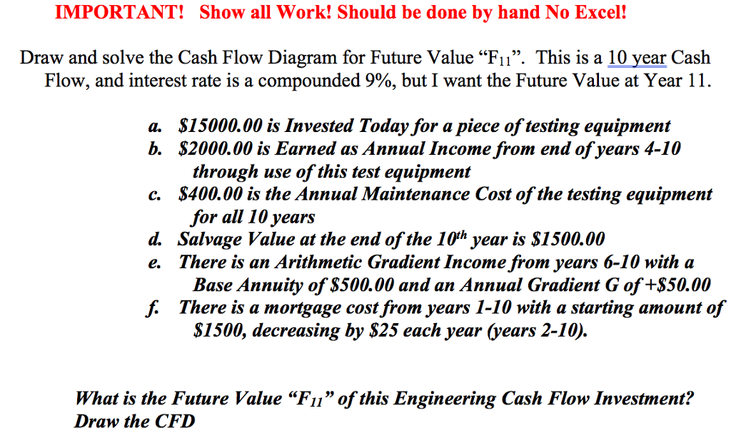 Solved Draw And Solve The Cash Flow Diagram For Future Va