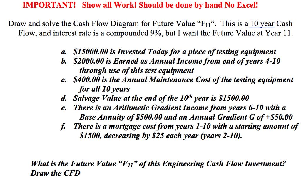 cash flow diagram excel