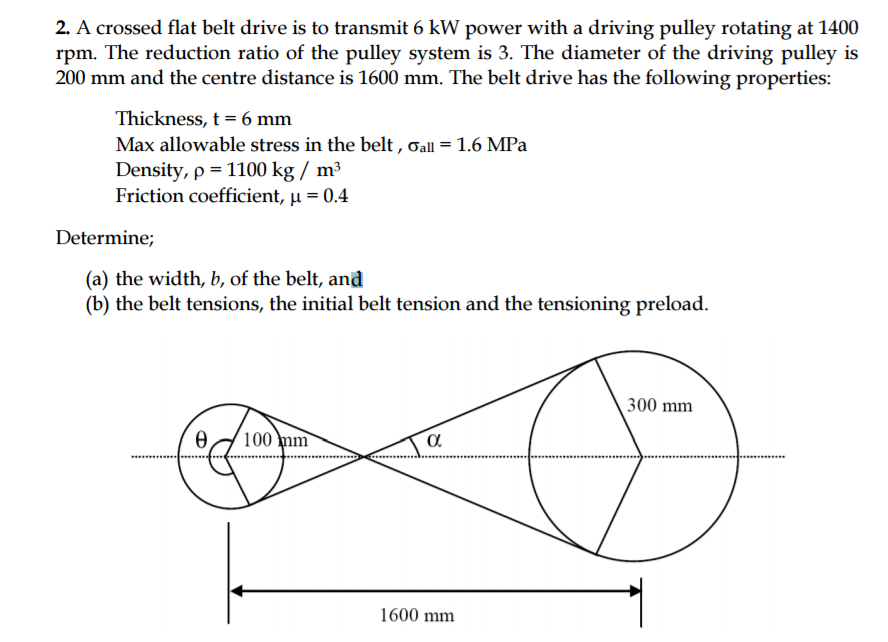 belt friction test objective engineering essay The archives of automotive engineering – archiwum motoryzacji vol   summary in this paper it has been presented a research stand that allows to  measure static and dynamic  and dynamic friction characteristics as well as  complete belt transmission  more important tests performed over the centuries,  with a specifi.
