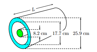 Consider a cylindrical charge distribution extend